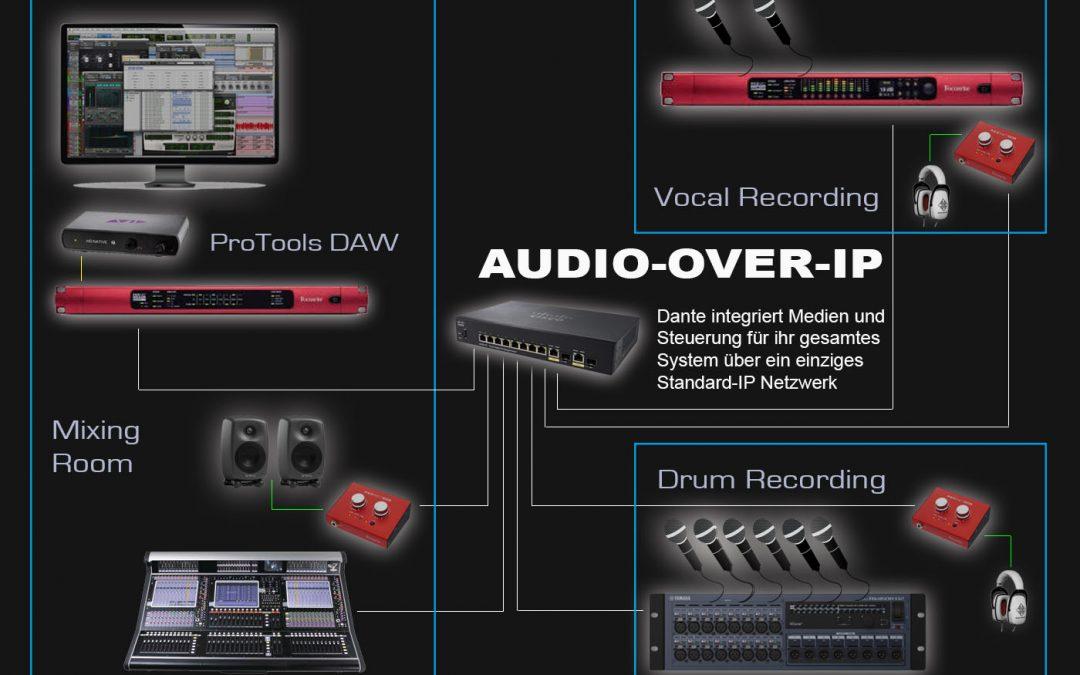 Audiodaten in Echtzeit über Netzwerk