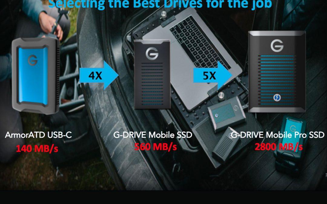 G-Drive ArmorAll-Terrain Drive, das einiges aushält